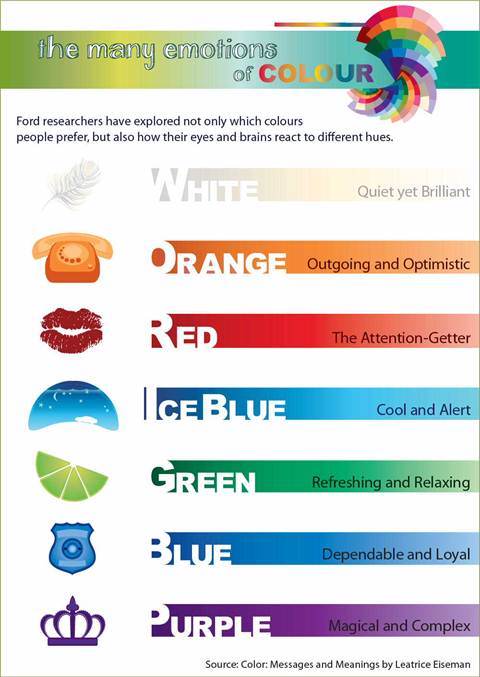 Colours And Their Moods color effects on mood - home design