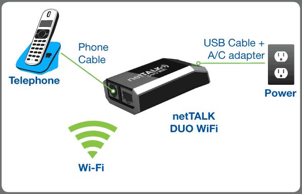wifi to wifi